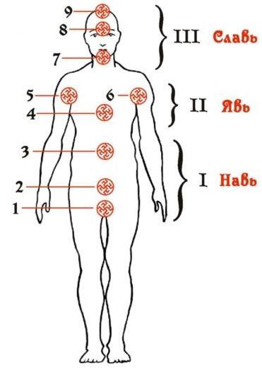 Славянская Энергетическая Система